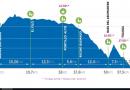 Valentin Muela schafft die Herausforderung des Trails am Teide